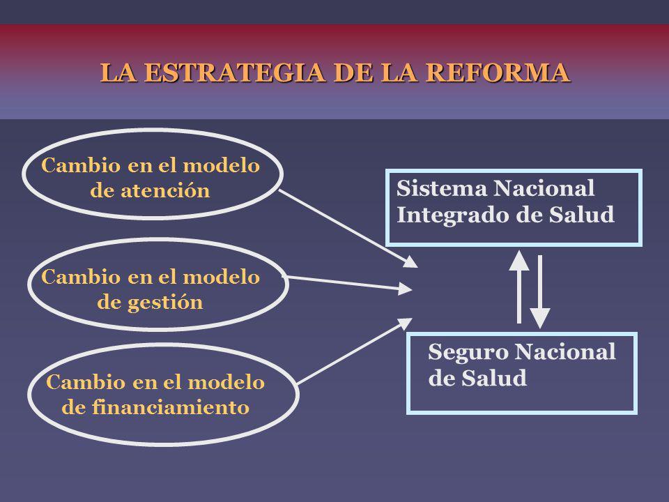 LA ESTRATEGIA DE LA REFORMA Cambio en el modelo de atención Cambio en el modelo de gestión Cambio en el modelo de financiamiento Sistema Nacional Inte