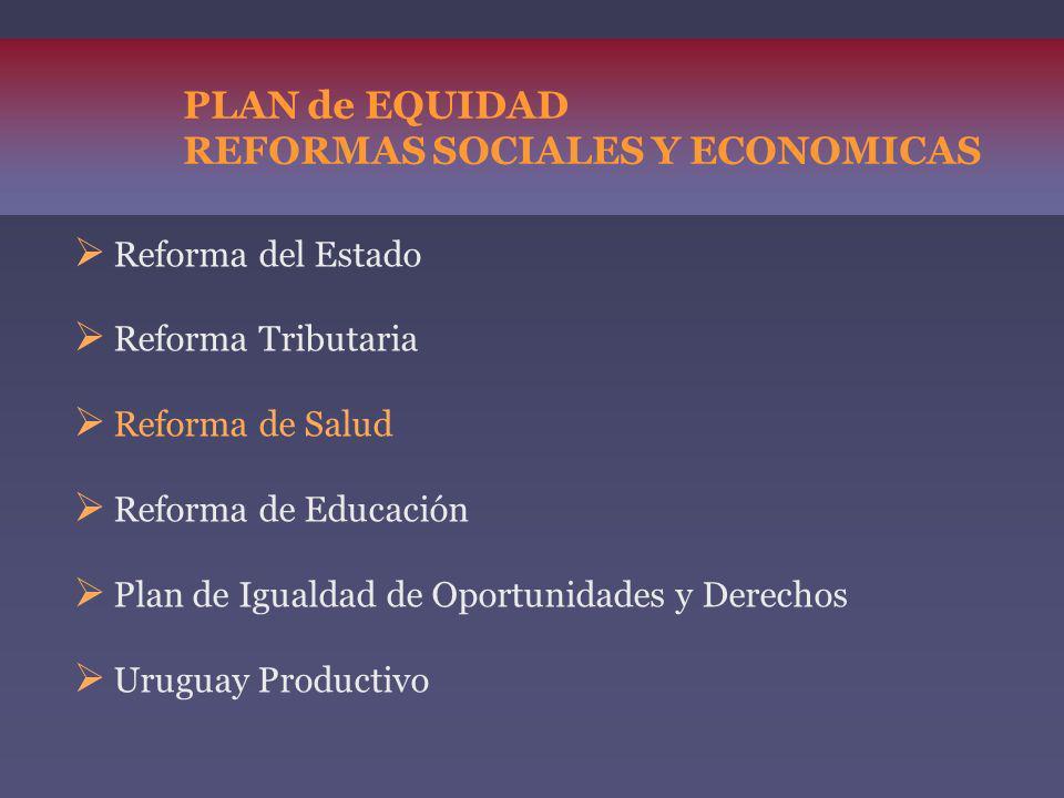 PLAN de EQUIDAD REFORMAS SOCIALES Y ECONOMICAS Reforma del Estado Reforma Tributaria Reforma de Salud Reforma de Educación Plan de Igualdad de Oportun