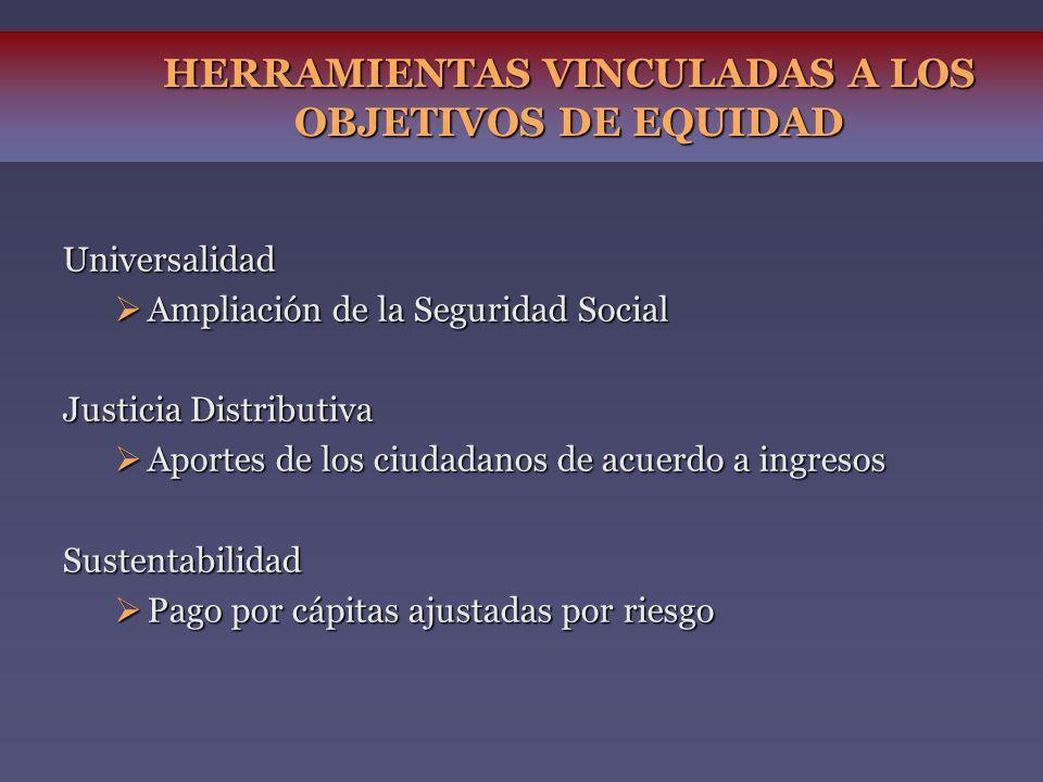 HERRAMIENTAS VINCULADAS A LOS OBJETIVOS DE EQUIDAD Universalidad Ampliación de la Seguridad Social Ampliación de la Seguridad Social Justicia Distribu