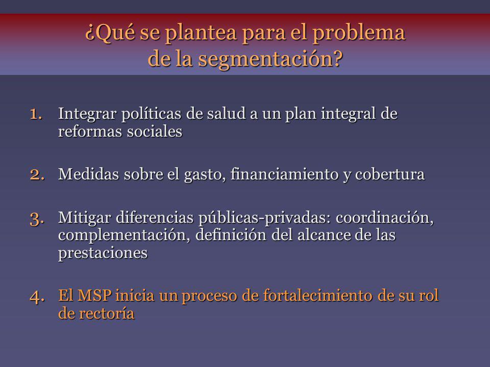¿Qué se plantea para el problema de la segmentación? 1. Integrar políticas de salud a un plan integral de reformas sociales 2. Medidas sobre el gasto,