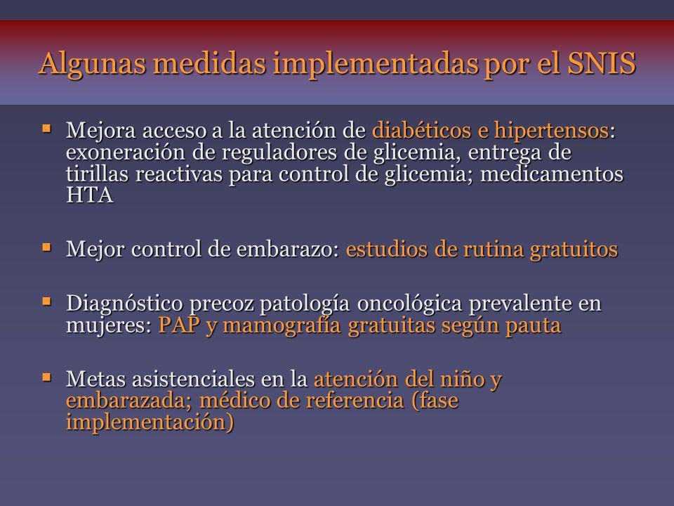 Mejora acceso a la atención de diabéticos e hipertensos: exoneración de reguladores de glicemia, entrega de tirillas reactivas para control de glicemi