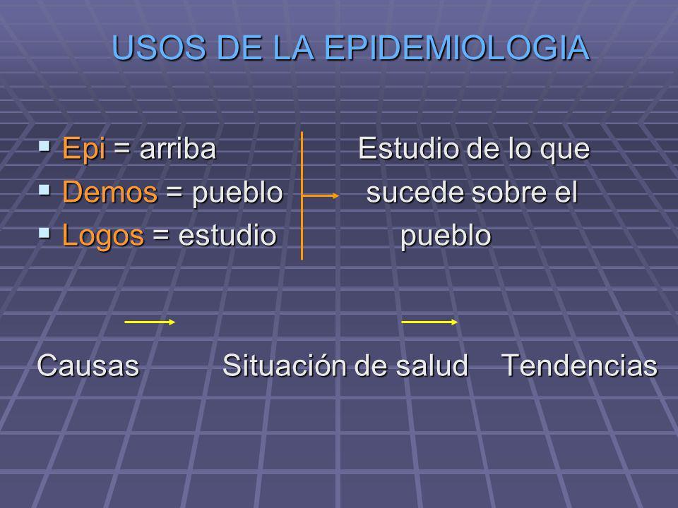 USOS DE LA EPIDEMIOLOGIA Epi = arriba Estudio de lo que Epi = arriba Estudio de lo que Demos = pueblo sucede sobre el Demos = pueblo sucede sobre el L