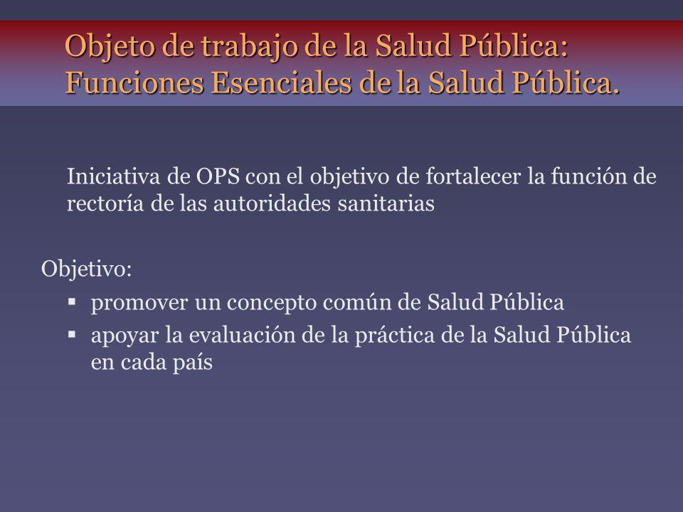 Objeto de trabajo de la Salud Pública: Funciones Esenciales de la Salud Pública. Iniciativa de OPS con el objetivo de fortalecer la función de rectorí