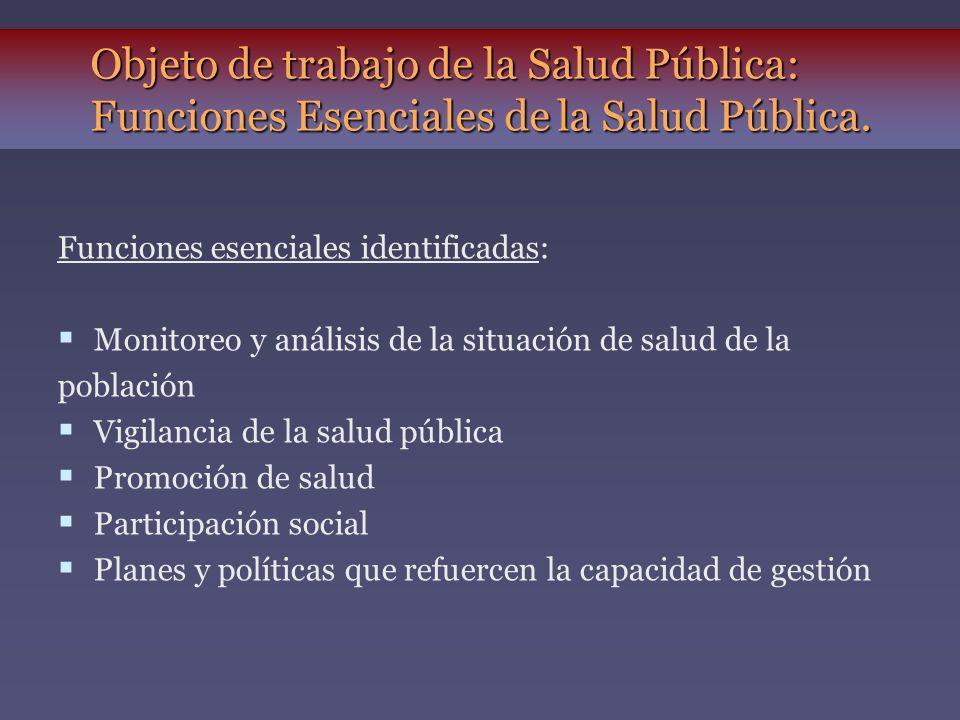 Objeto de trabajo de la Salud Pública: Funciones Esenciales de la Salud Pública. Funciones esenciales identificadas: Monitoreo y análisis de la situac
