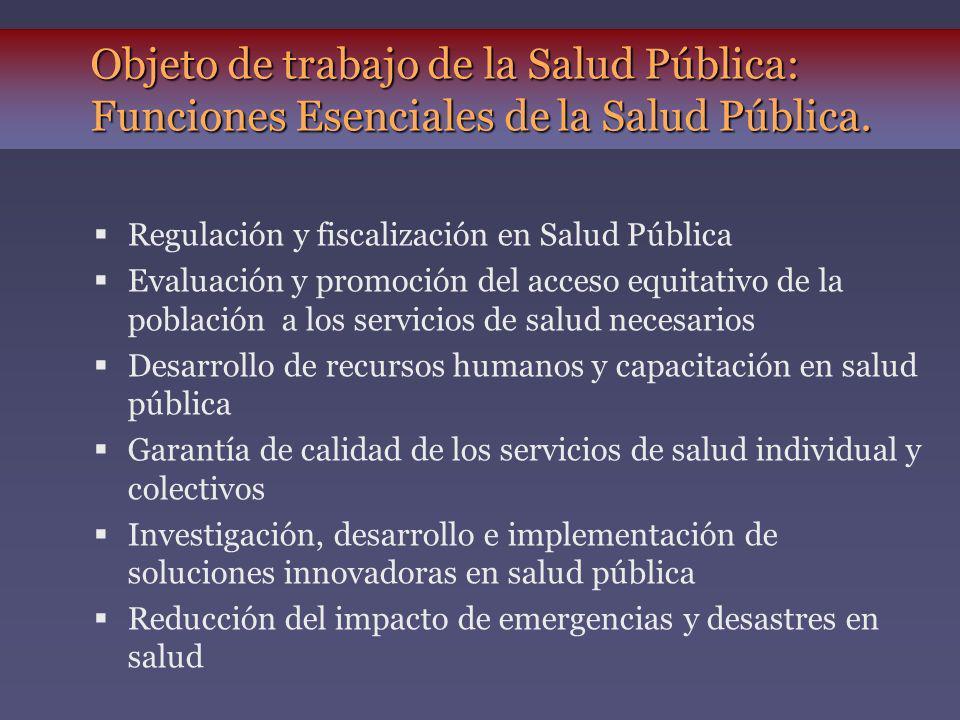 Objeto de trabajo de la Salud Pública: Funciones Esenciales de la Salud Pública. Regulación y fiscalización en Salud Pública Evaluación y promoción de