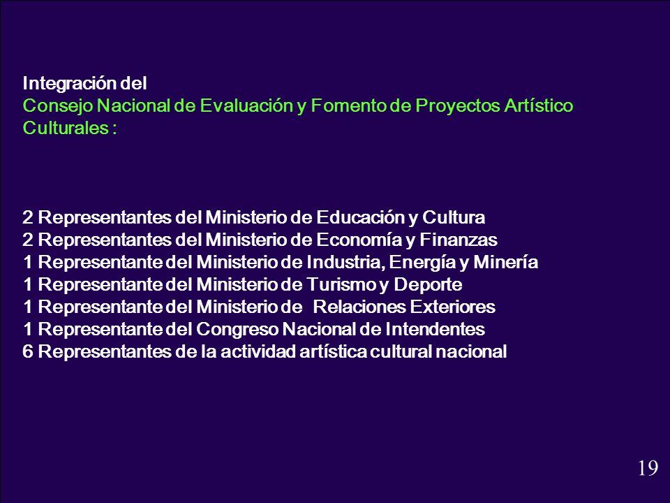 Integración del Consejo Nacional de Evaluación y Fomento de Proyectos Artístico Culturales : 2 Representantes del Ministerio de Educación y Cultura 2