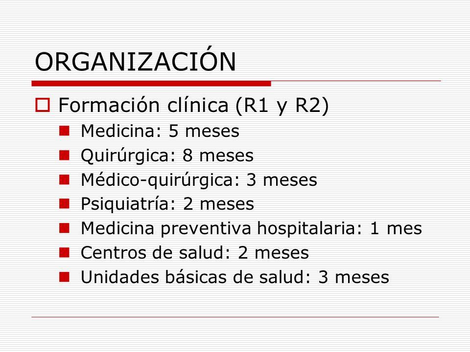 ORGANIZACIÓN Formación clínica (R1 y R2) Medicina: 5 meses Quirúrgica: 8 meses Médico-quirúrgica: 3 meses Psiquiatría: 2 meses Medicina preventiva hos
