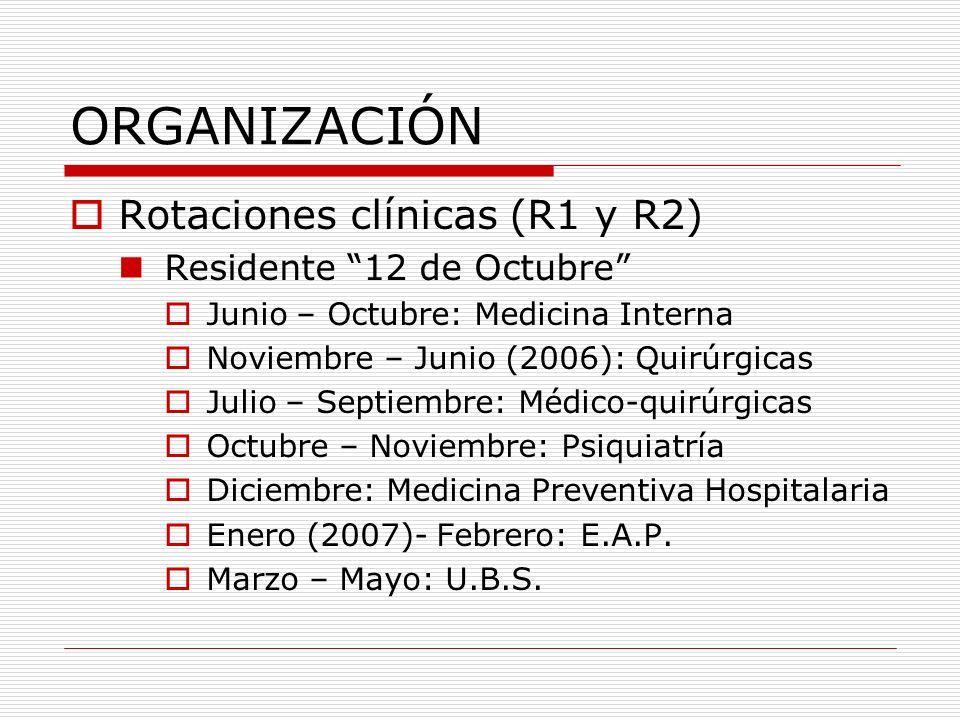 ORGANIZACIÓN Rotaciones clínicas (R1 y R2) Residente Fremap Junio – Agosto: U.B.S.