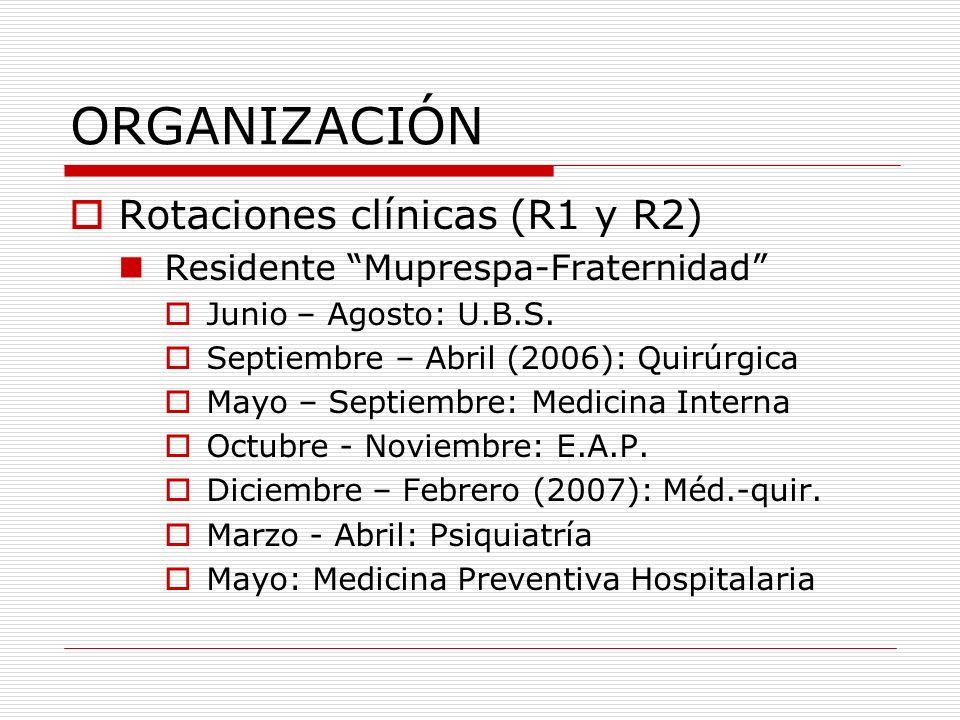 ORGANIZACIÓN Rotaciones clínicas (R1 y R2) Residente Solimat Junio – Enero (2006): Quirúrgicas (Toledo) Febrero: Med.