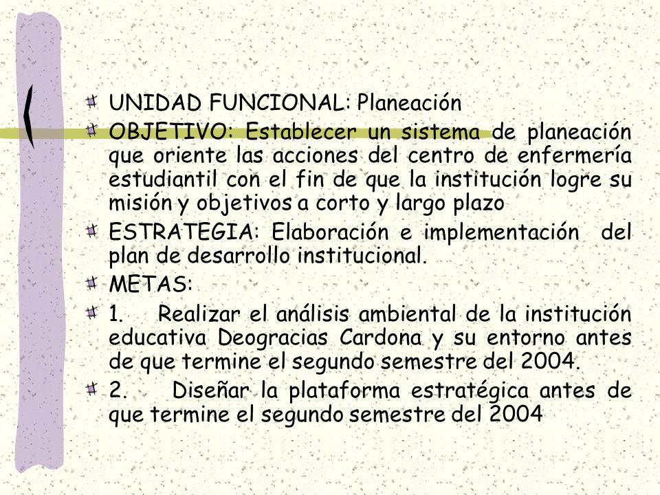 UNIDAD FUNCIONAL: Planeación OBJETIVO: Establecer un sistema de planeación que oriente las acciones del centro de enfermería estudiantil con el fin de