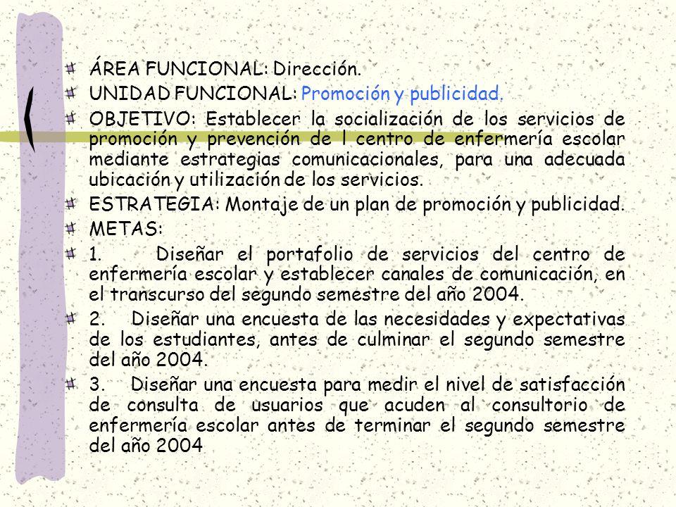 ÁREA FUNCIONAL: Dirección. UNIDAD FUNCIONAL: Promoción y publicidad. OBJETIVO: Establecer la socialización de los servicios de promoción y prevención