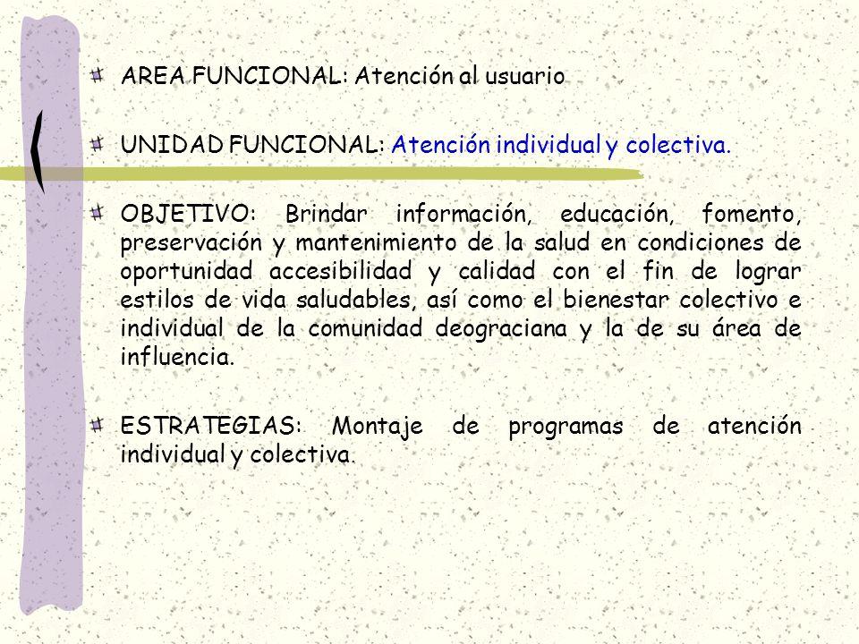 AREA FUNCIONAL: Atención al usuario UNIDAD FUNCIONAL: Atención individual y colectiva. OBJETIVO: Brindar información, educación, fomento, preservación