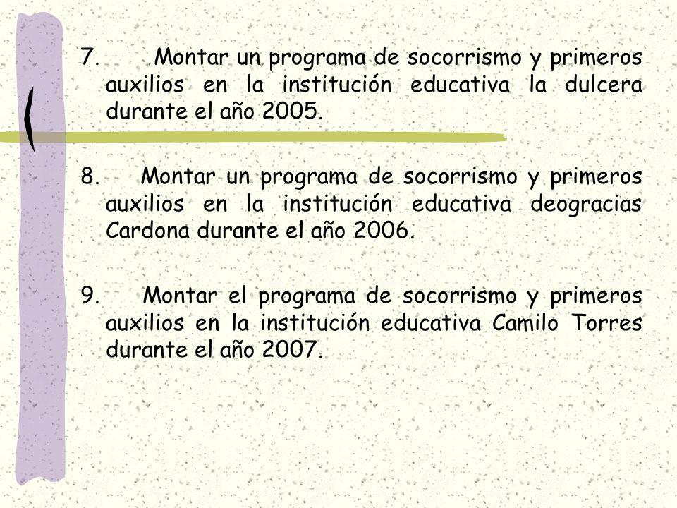 7. Montar un programa de socorrismo y primeros auxilios en la institución educativa la dulcera durante el año 2005. 8. Montar un programa de socorrism