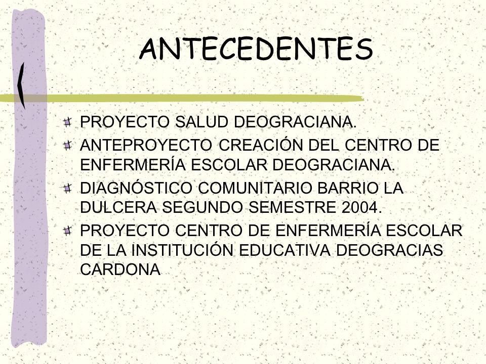 ANTECEDENTES PROYECTO SALUD DEOGRACIANA. ANTEPROYECTO CREACIÓN DEL CENTRO DE ENFERMERÍA ESCOLAR DEOGRACIANA. DIAGNÓSTICO COMUNITARIO BARRIO LA DULCERA