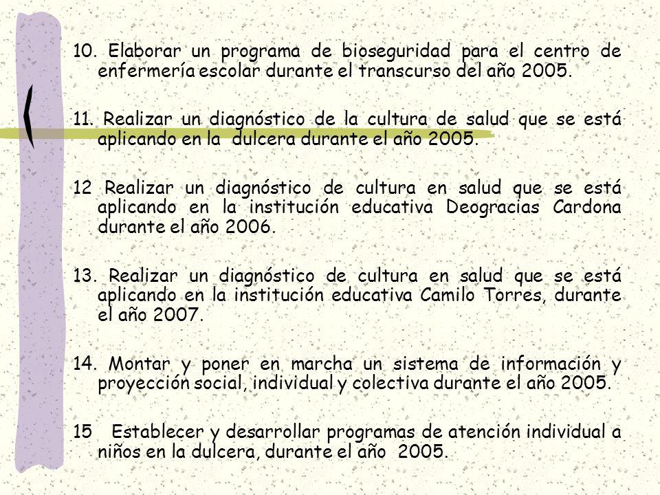 10. Elaborar un programa de bioseguridad para el centro de enfermería escolar durante el transcurso del año 2005. 11. Realizar un diagnóstico de la cu