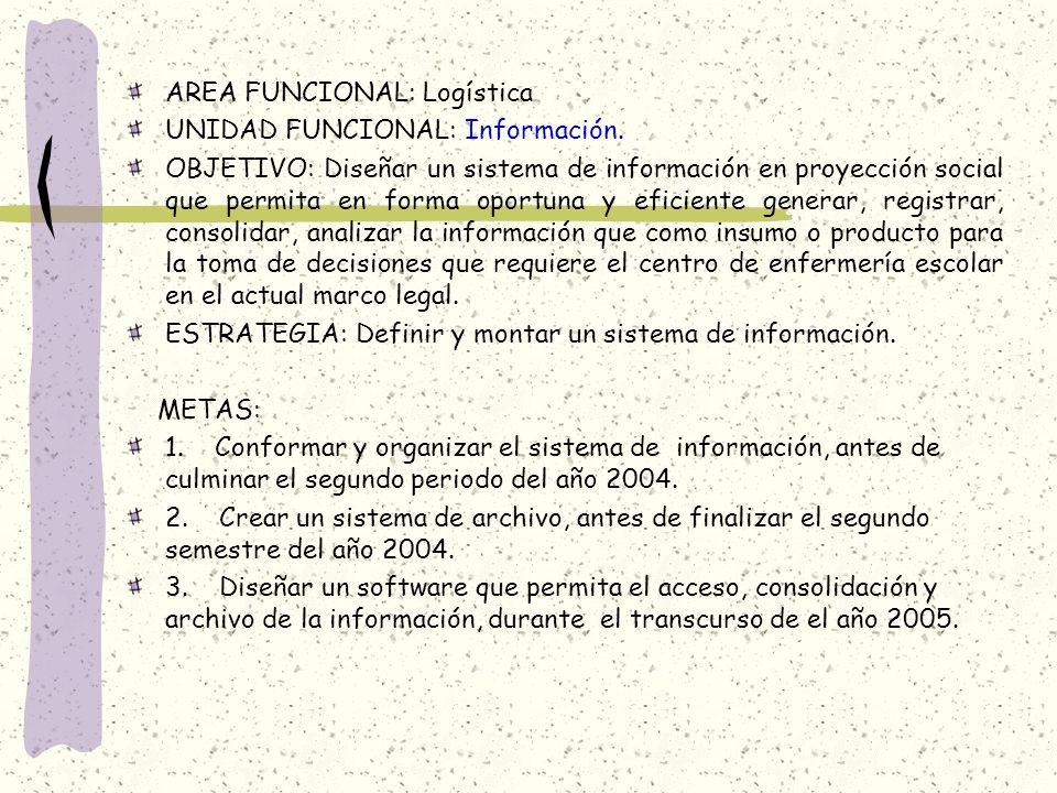 AREA FUNCIONAL: Logística UNIDAD FUNCIONAL: Información. OBJETIVO: Diseñar un sistema de información en proyección social que permita en forma oportun