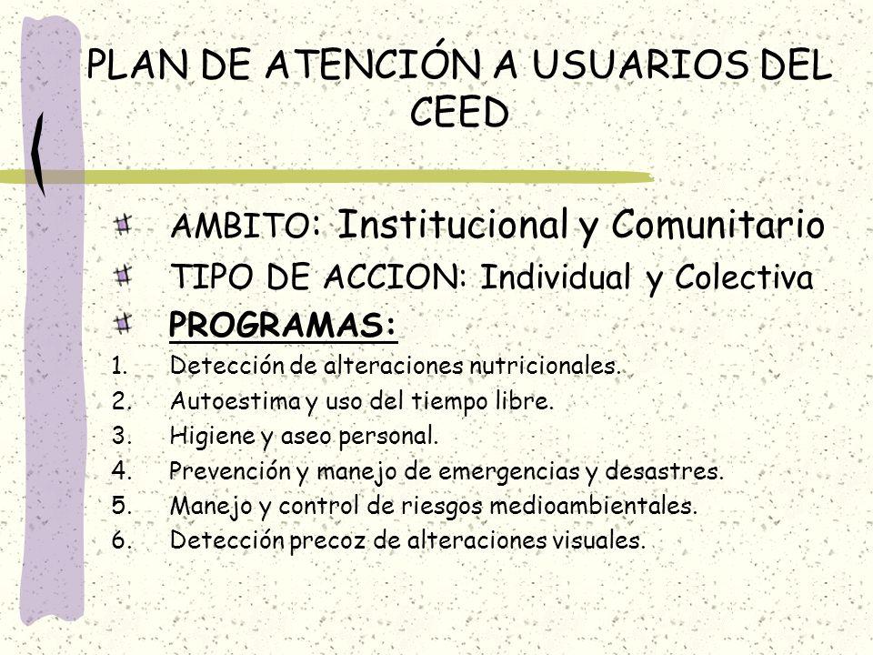 PLAN DE ATENCIÓN A USUARIOS DEL CEED AMBITO : Institucional y Comunitario TIPO DE ACCION: Individual y Colectiva PROGRAMAS: 1.Detección de alteracione