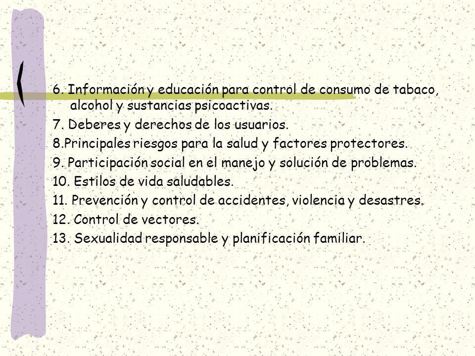 6. Información y educación para control de consumo de tabaco, alcohol y sustancias psicoactivas. 7. Deberes y derechos de los usuarios. 8.Principales