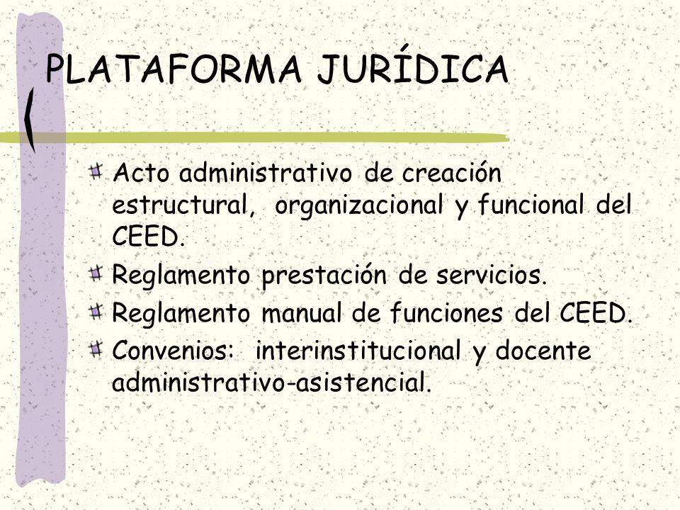 PLATAFORMA JURÍDICA Acto administrativo de creación estructural, organizacional y funcional del CEED. Reglamento prestación de servicios. Reglamento m