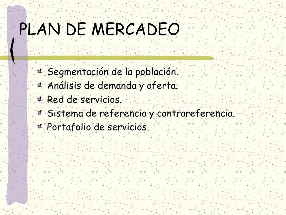 PLAN DE MERCADEO Segmentación de la población. Análisis de demanda y oferta. Red de servicios. Sistema de referencia y contrareferencia. Portafolio de
