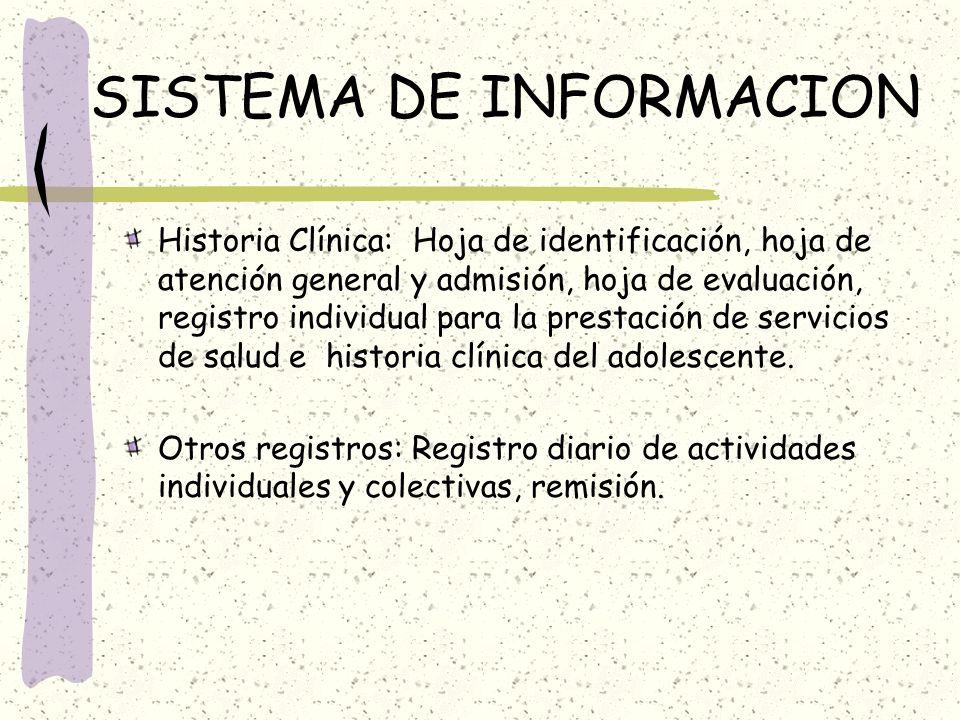 SISTEMA DE INFORMACION Historia Clínica: Hoja de identificación, hoja de atención general y admisión, hoja de evaluación, registro individual para la