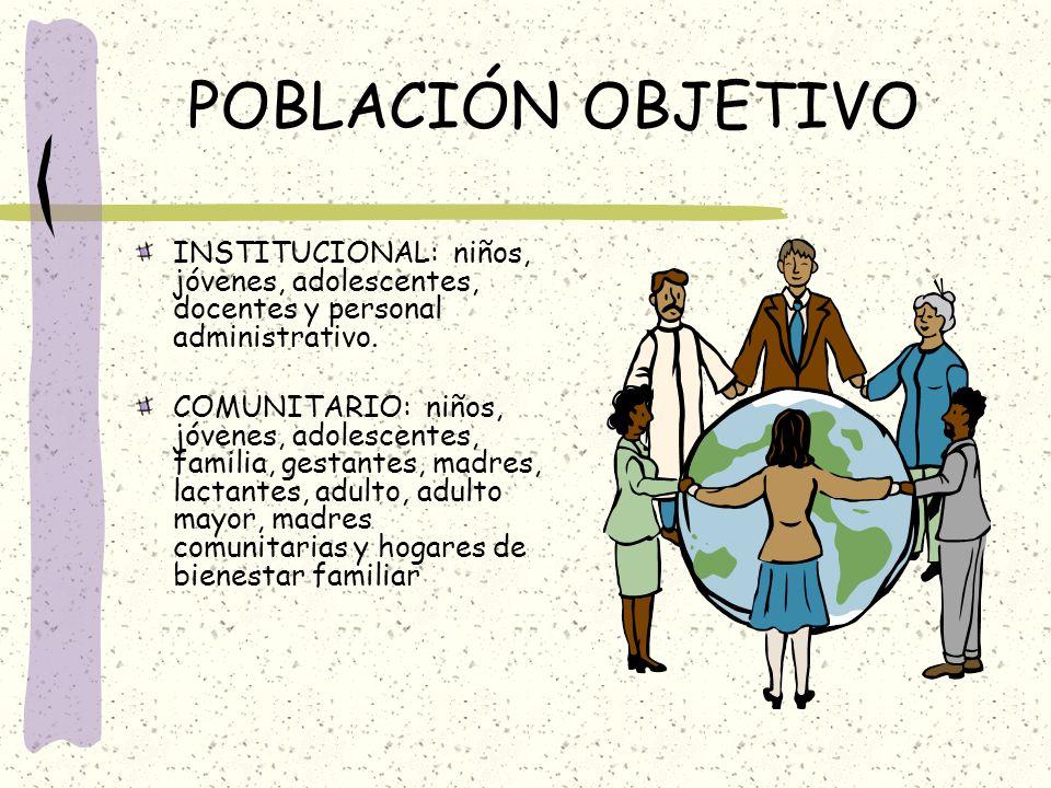 POBLACIÓN OBJETIVO INSTITUCIONAL: niños, jóvenes, adolescentes, docentes y personal administrativo. COMUNITARIO: niños, jóvenes, adolescentes, familia