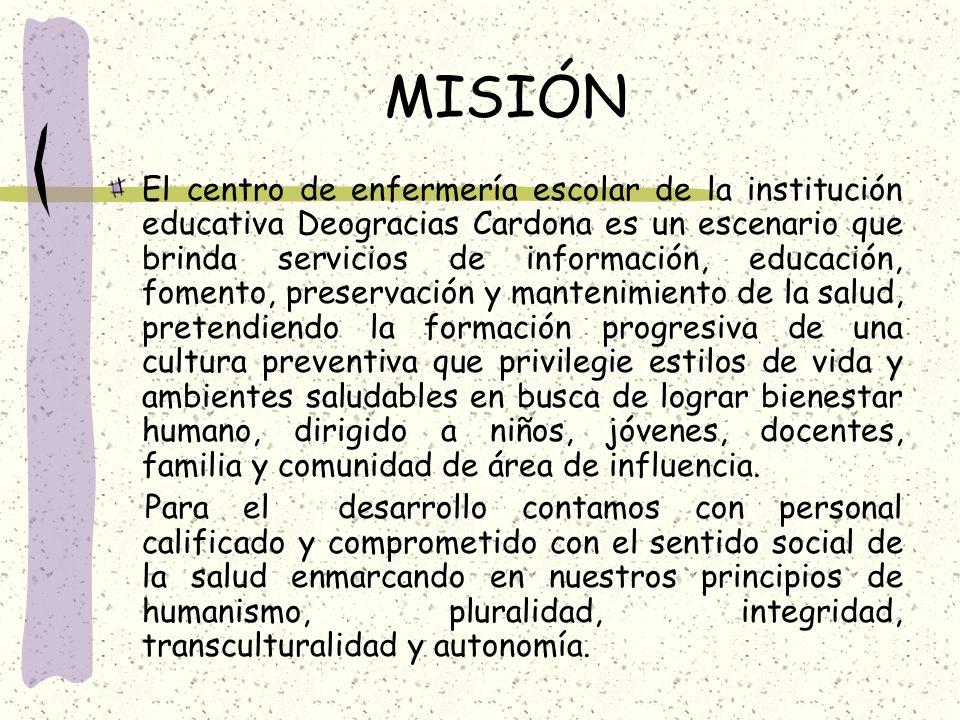 AREA FUNCIONAL: Atención al usuario UNIDAD FUNCIONAL: Atención individual y colectiva.