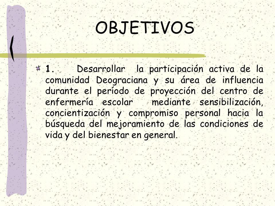 OBJETIVOS 1. Desarrollar la participación activa de la comunidad Deograciana y su área de influencia durante el período de proyección del centro de en