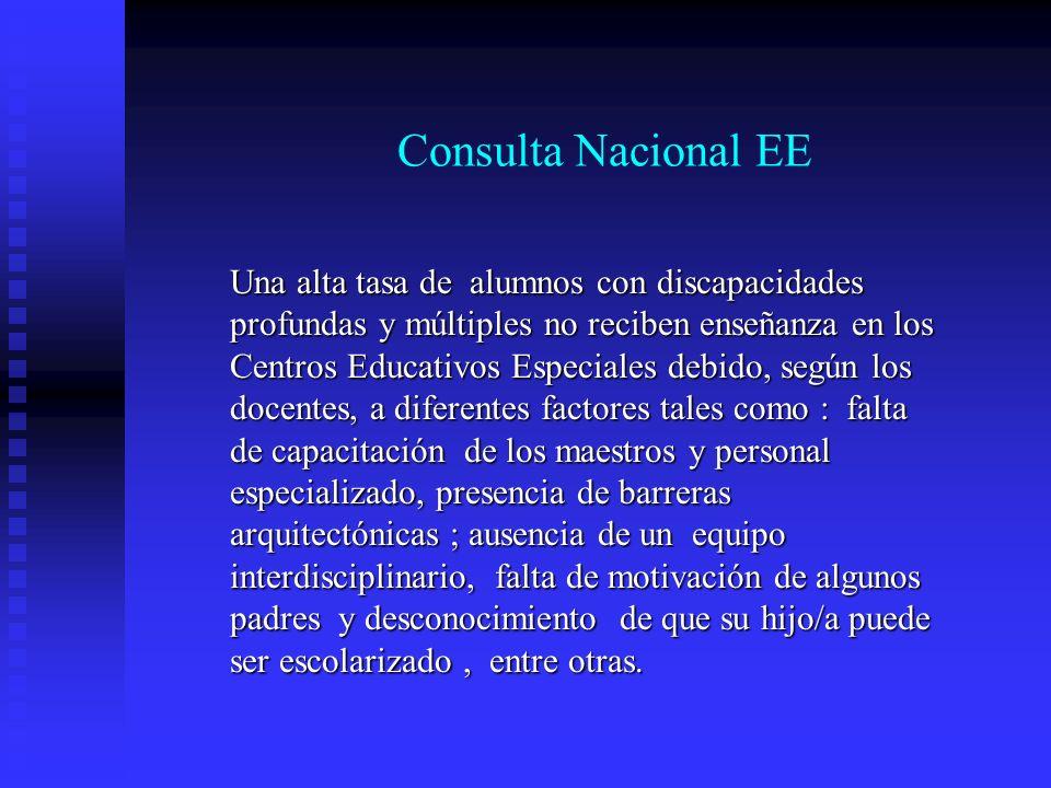 Consulta Nacional EE La mayoría de los Centros de Educación Especial escolarizan alumnos con fracaso escolar referidos de las Escuelas Regulares.