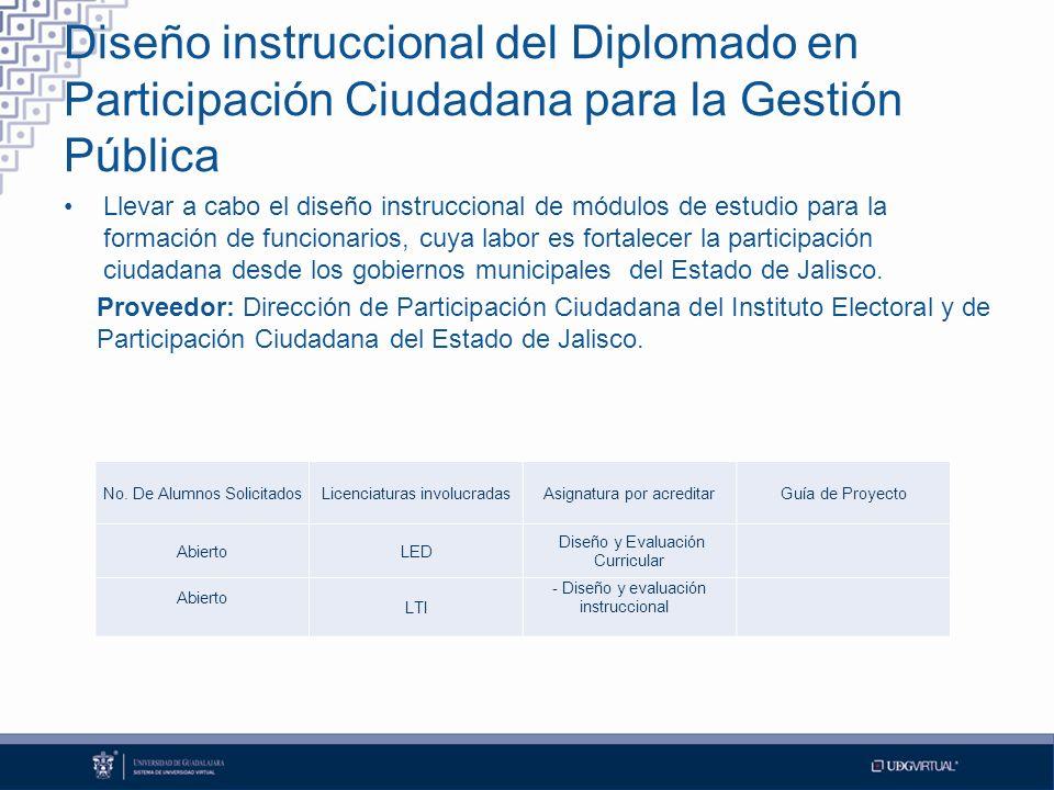 Diseño instruccional del Diplomado en Participación Ciudadana para la Gestión Pública Llevar a cabo el diseño instruccional de módulos de estudio para la formación de funcionarios, cuya labor es fortalecer la participación ciudadana desde los gobiernos municipales del Estado de Jalisco.
