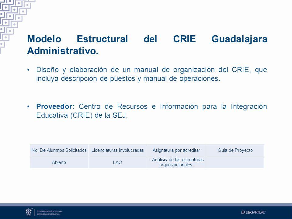 Modelo Estructural del CRIE Guadalajara Administrativo.