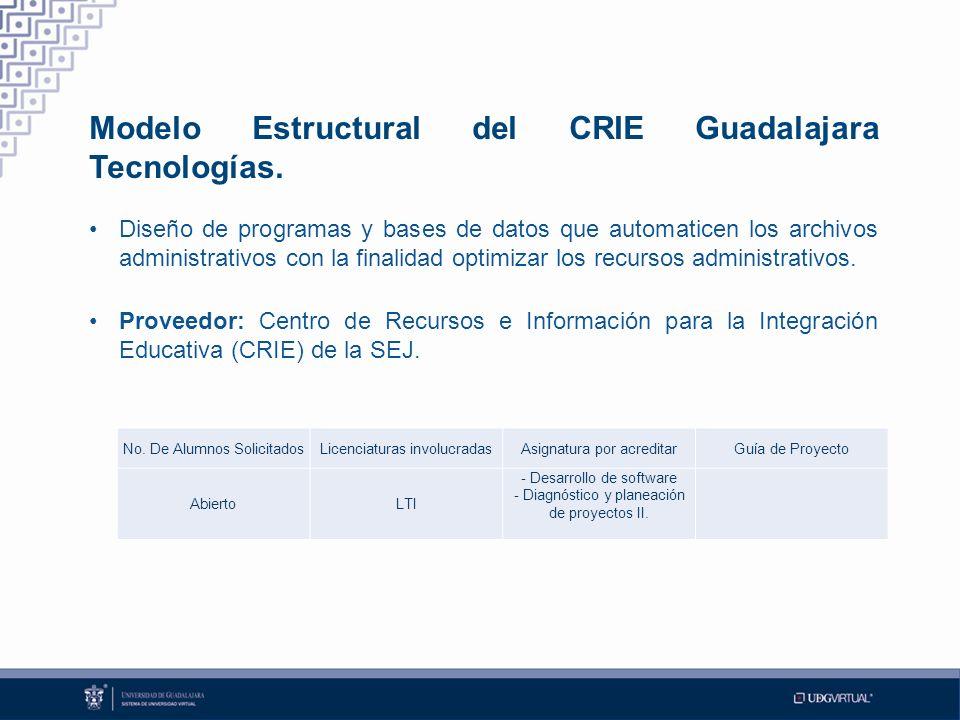 Modelo Estructural del CRIE Guadalajara Tecnologías.