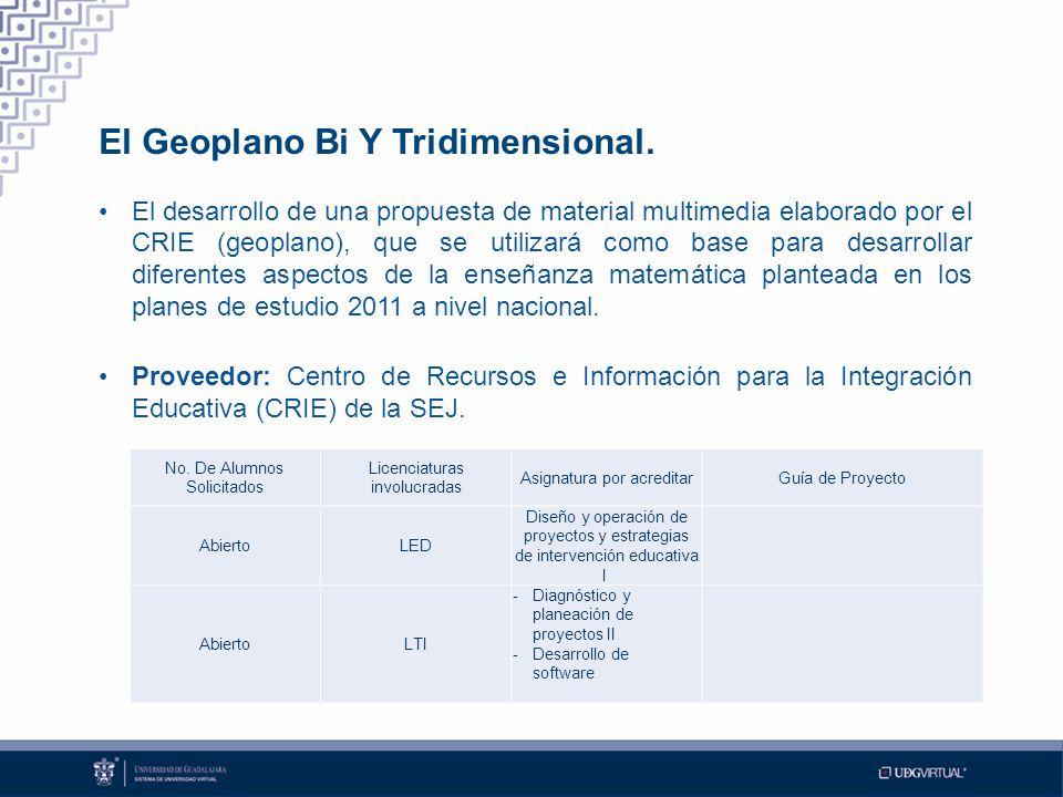 El Geoplano Bi Y Tridimensional.