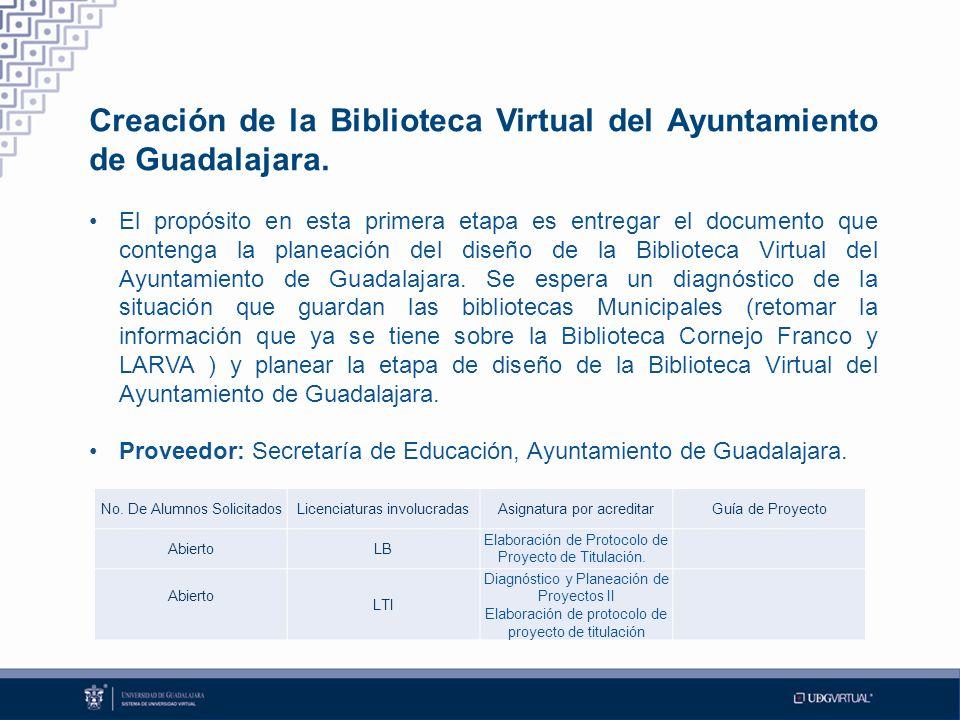 Creación de la Biblioteca Virtual del Ayuntamiento de Guadalajara.