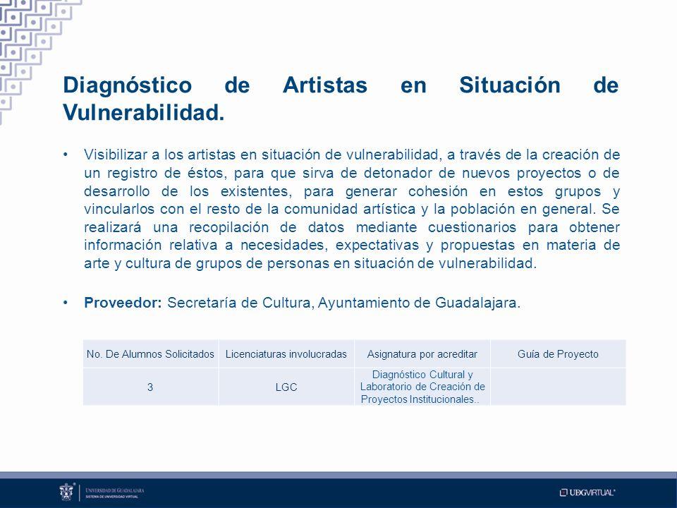 Diagnóstico de Artistas en Situación de Vulnerabilidad.