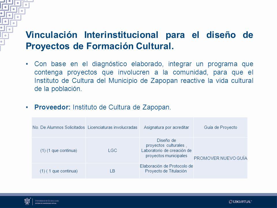 LGCLB Implementación y Evaluación de Proyectos II Representación Artística, Promoción y Difusión Elaboración de Protocolo de Proyecto de Titulación Diagnóstico Cultural, Gestión de Recursos Implementación y Evaluación de Proyectos III Laboratorio de Creación de Proyectos Institucionales Diagnóstico y Planeación de Proyectos II Laboratorio de Creación de Proyectos Municipales