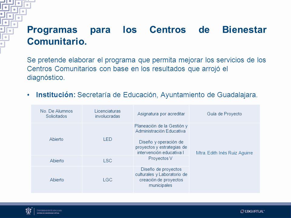 Programas para los Centros de Bienestar Comunitario.