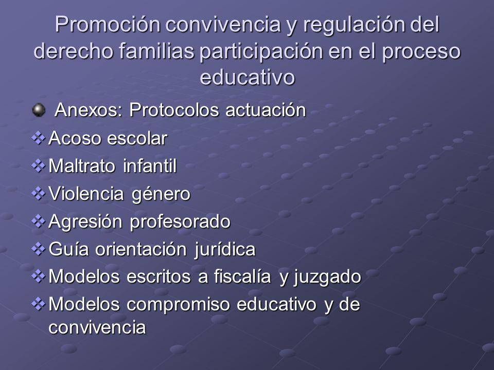 Promoción convivencia y regulación del derecho familias participación en el proceso educativo Anexos: Protocolos actuación Anexos: Protocolos actuació