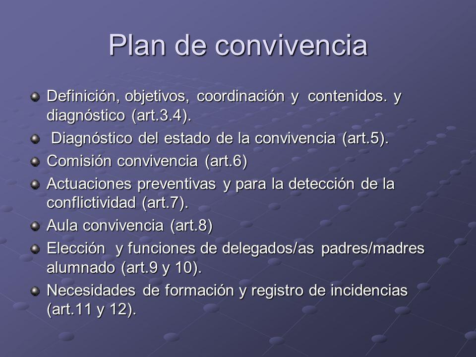 Plan de convivencia Definición, objetivos, coordinación y contenidos. y diagnóstico (art.3.4). Diagnóstico del estado de la convivencia (art.5). Diagn