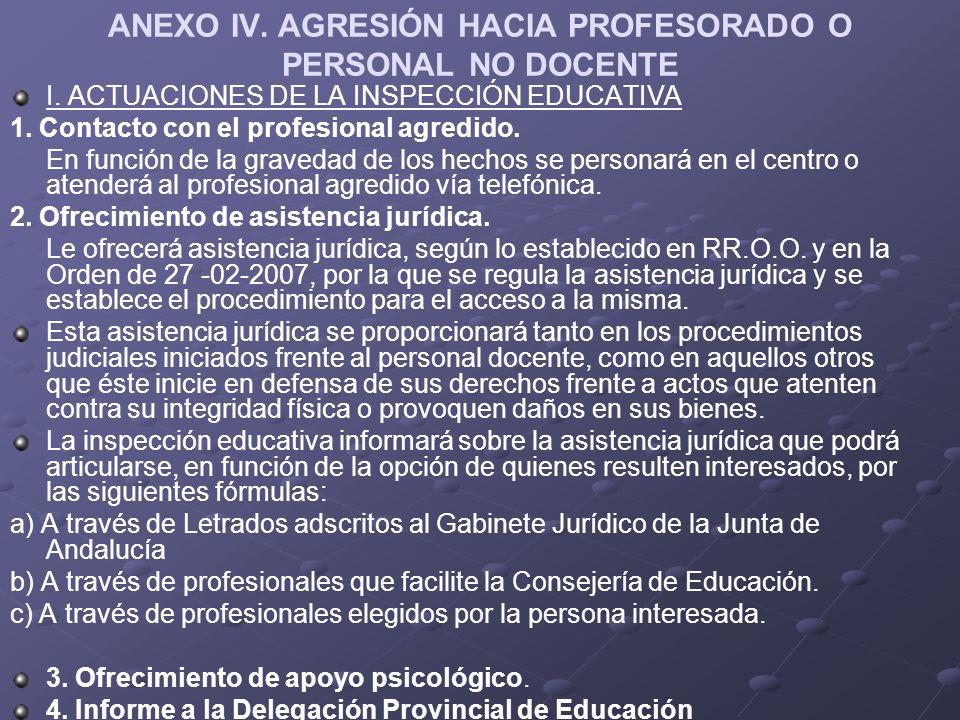 ANEXO IV. AGRESIÓN HACIA PROFESORADO O PERSONAL NO DOCENTE I. ACTUACIONES DE LA INSPECCIÓN EDUCATIVA 1. Contacto con el profesional agredido. En funci