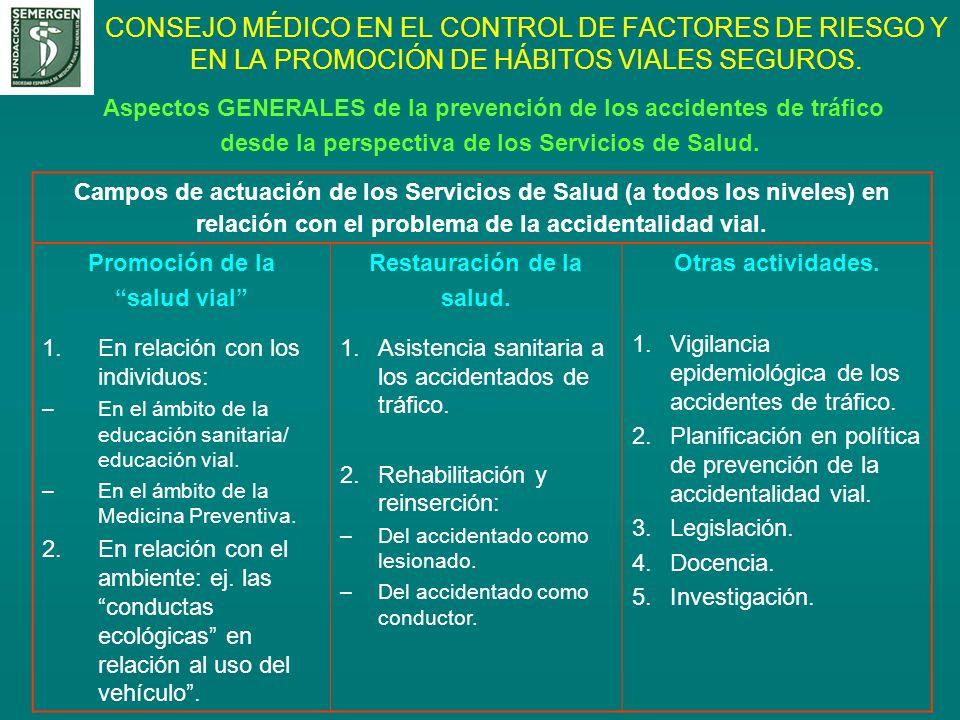 CONSEJO MÉDICO EN EL CONTROL DE FACTORES DE RIESGO Y EN LA PROMOCIÓN DE HÁBITOS VIALES SEGUROS. Aspectos GENERALES de la prevención de los accidentes