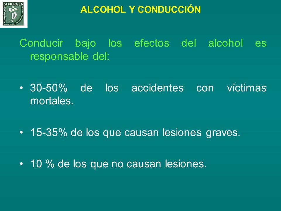 ALCOHOL Y CONDUCCIÓN Conducir bajo los efectos del alcohol es responsable del: 30-50% de los accidentes con víctimas mortales. 15-35% de los que causa
