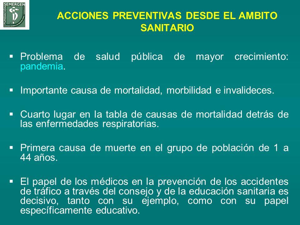ACCIONES PREVENTIVAS DESDE EL AMBITO SANITARIO Problema de salud pública de mayor crecimiento: pandemia. Importante causa de mortalidad, morbilidad e