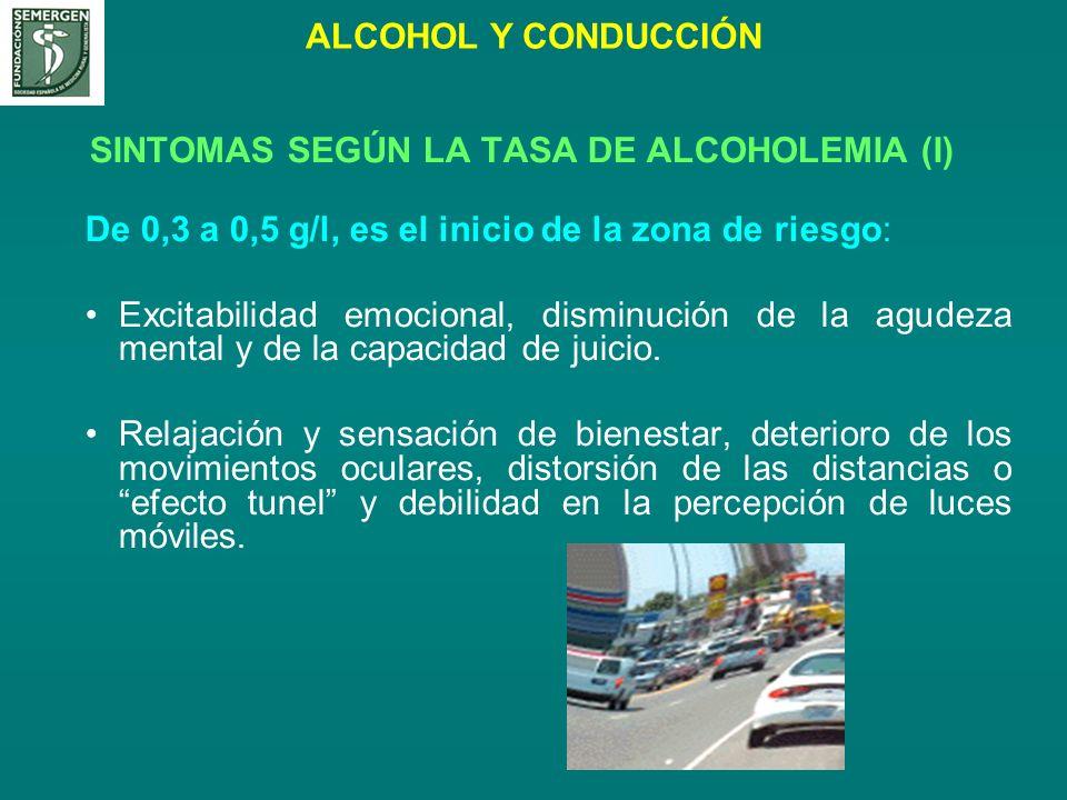 ALCOHOL Y CONDUCCIÓN SINTOMAS SEGÚN LA TASA DE ALCOHOLEMIA (I) De 0,3 a 0,5 g/l, es el inicio de la zona de riesgo: Excitabilidad emocional, disminuci