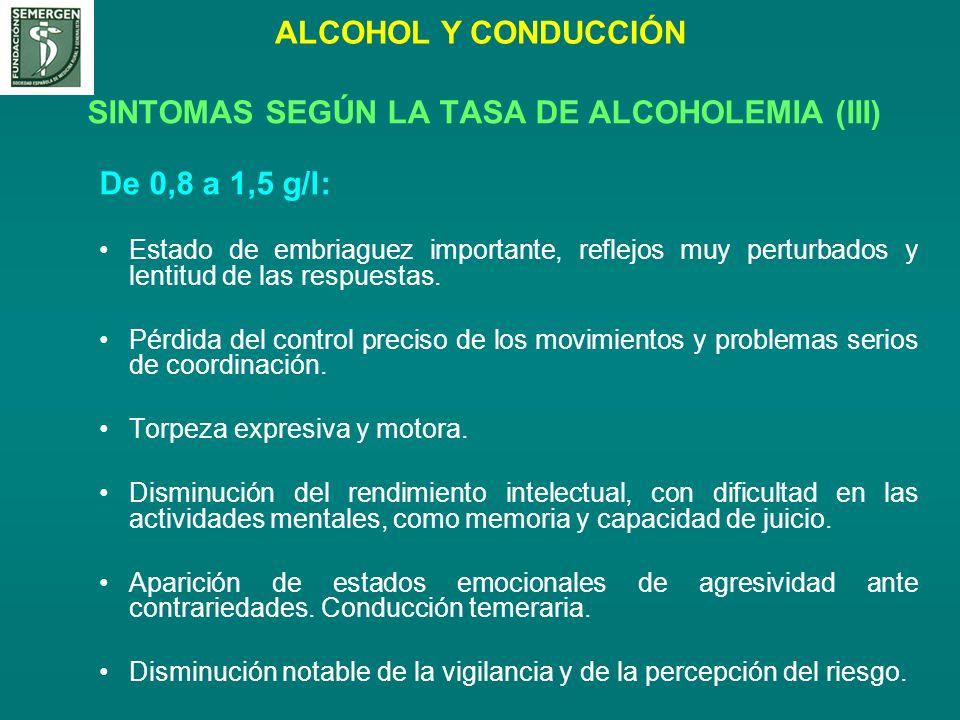 ALCOHOL Y CONDUCCIÓN SINTOMAS SEGÚN LA TASA DE ALCOHOLEMIA (III) De 0,8 a 1,5 g/l: Estado de embriaguez importante, reflejos muy perturbados y lentitu