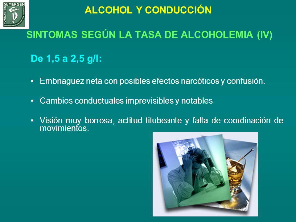 ALCOHOL Y CONDUCCIÓN SINTOMAS SEGÚN LA TASA DE ALCOHOLEMIA (IV) De 1,5 a 2,5 g/l: Embriaguez neta con posibles efectos narcóticos y confusión. Cambios