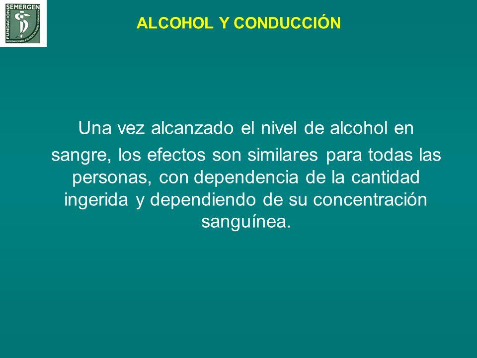 ALCOHOL Y CONDUCCIÓN Una vez alcanzado el nivel de alcohol en sangre, los efectos son similares para todas las personas, con dependencia de la cantida