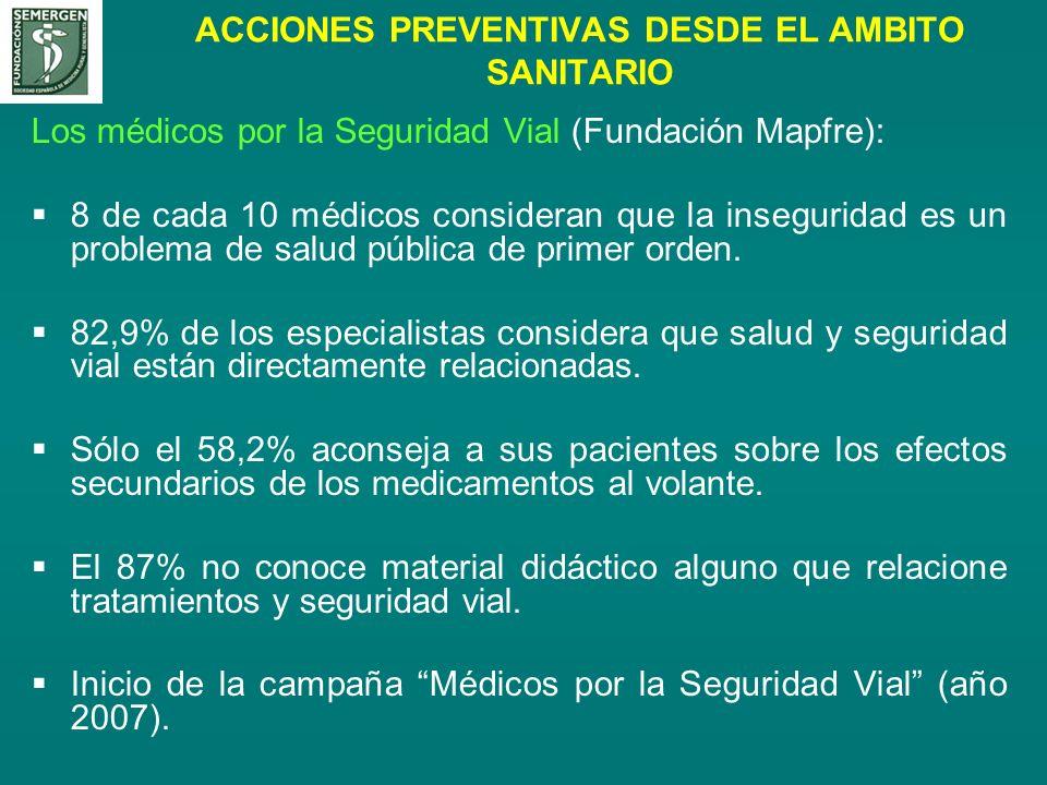 ACCIONES PREVENTIVAS DESDE EL AMBITO SANITARIO Los médicos por la Seguridad Vial (Fundación Mapfre): 8 de cada 10 médicos consideran que la insegurida