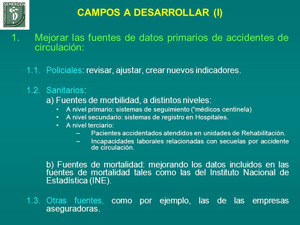 CAMPOS A DESARROLLAR (II) 2.Analizar la capacidad de la asistencia urgente al accidentado y de los traslados tanto primarios como secundarios (interhospitalarios): 50% de los fallecidos en accidente de circulación mueren en el lugar del accidente.