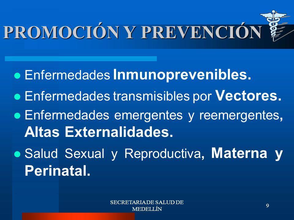 SECRETARIA DE SALUD DE MEDELLÍN 10 PROMOCIÓN Y PREVENCIÓN PROMOCIÓN Y PREVENCIÓN Hábitos y Estilos de Vida Saludables.
